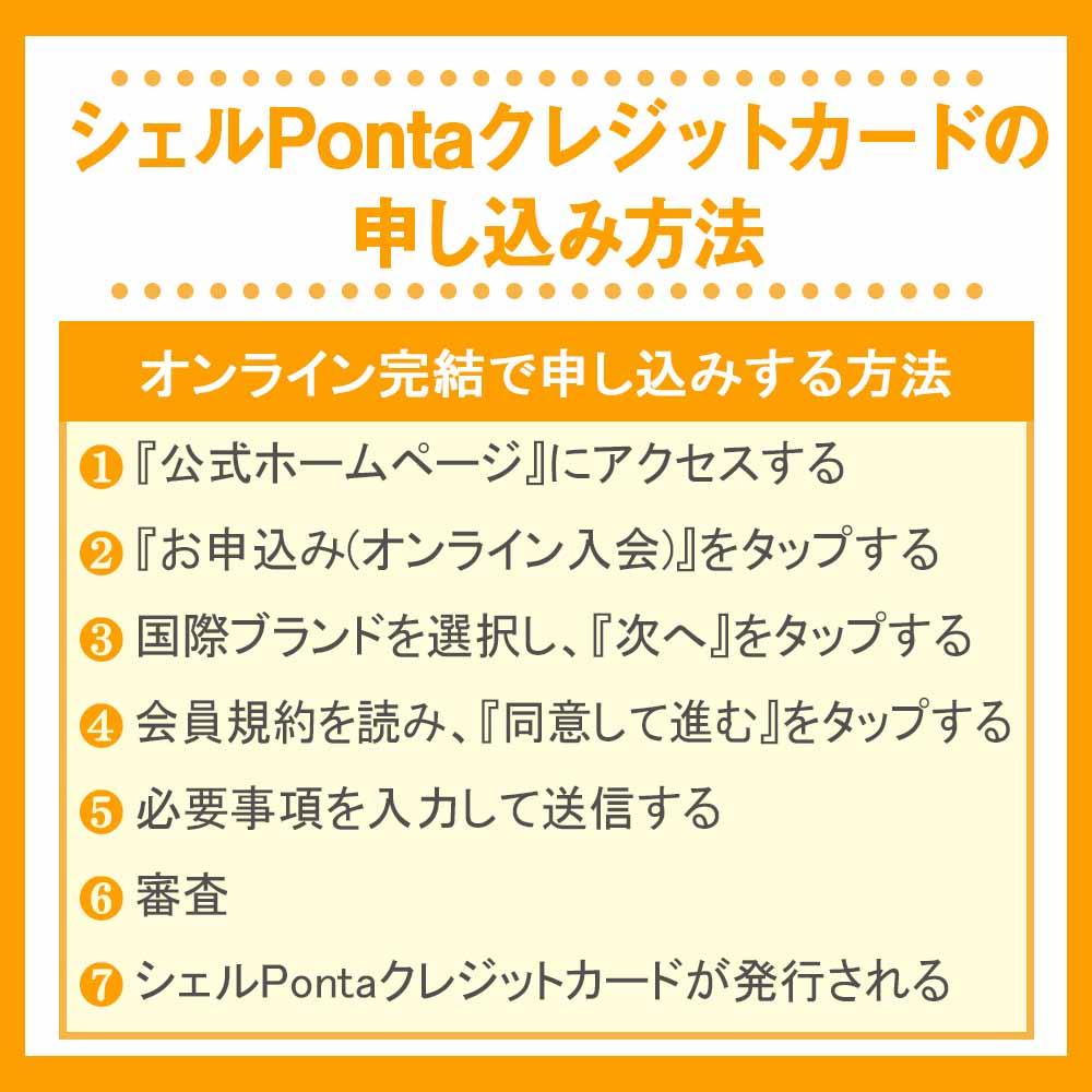 シェルPontaクレジットカードの申し込み方法