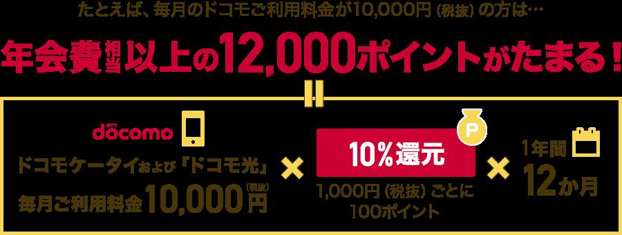 ドコモで月に10,000円利用なら断然dカード GOLD