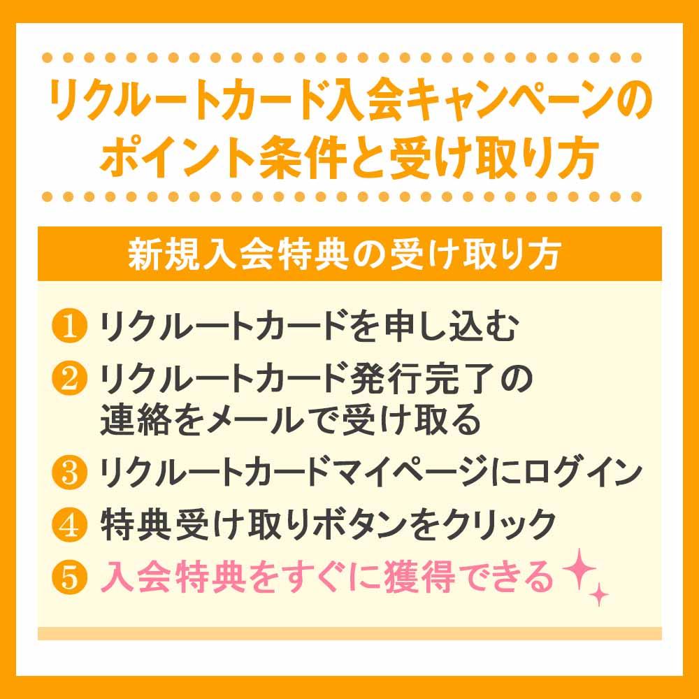 リクルートカード入会キャンペーンのポイント条件と受け取り方