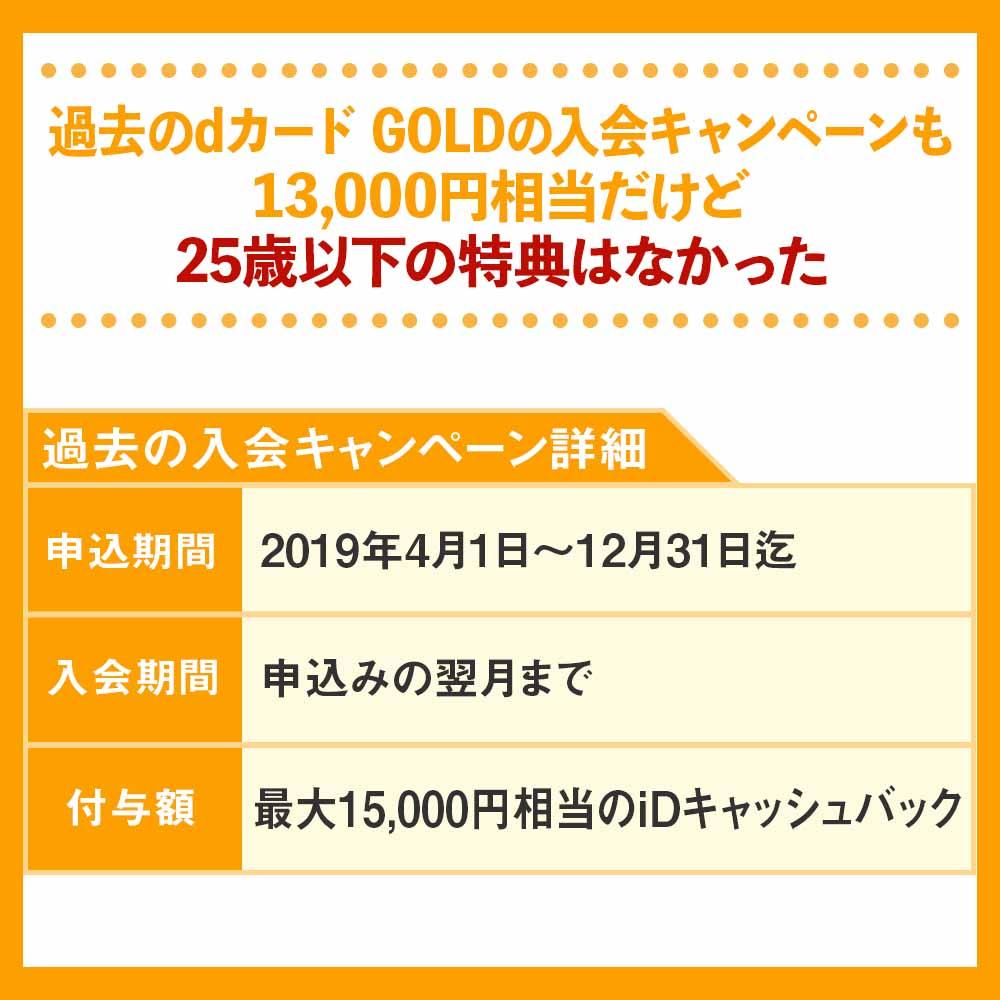過去のdカード GOLDの入会キャンペーンも13,000円相当だけど25歳以下の特典はなかった