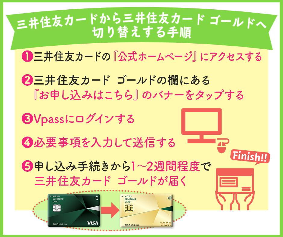 三井住友カードから三井住友カード ゴールドへ切り替えする手順