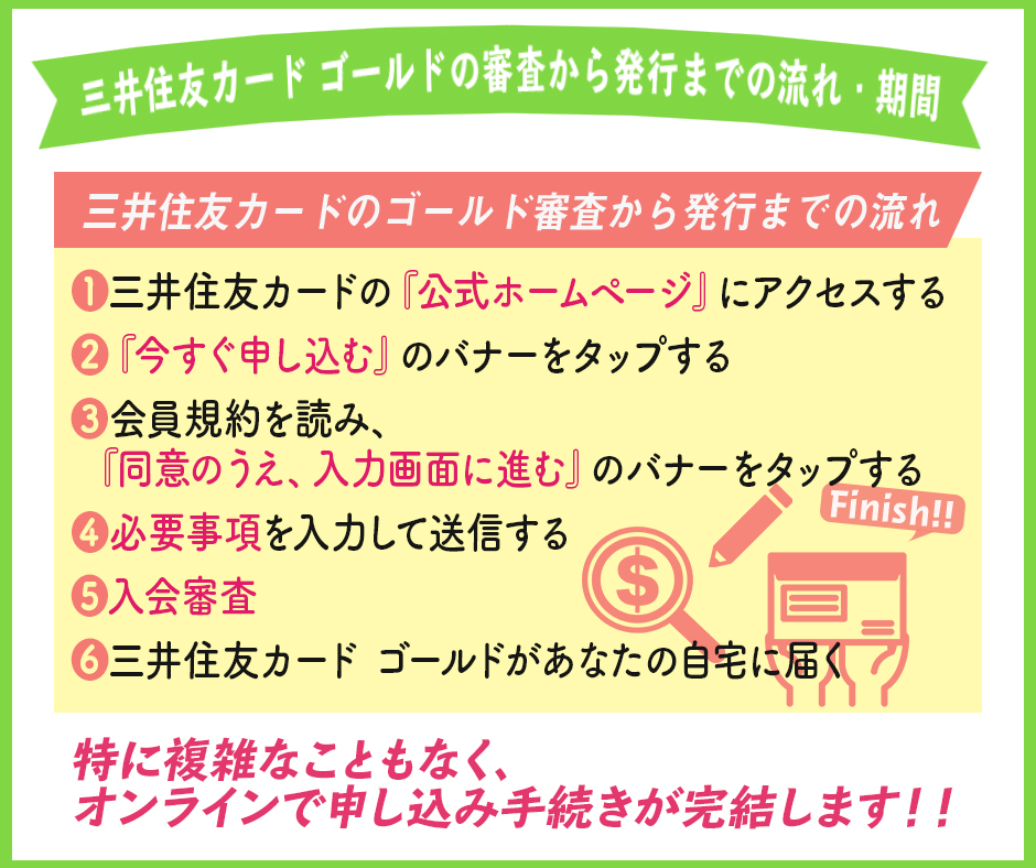 三井住友カード ゴールドの審査から発行までの流れ・期間