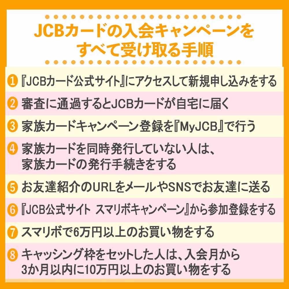 JCBカードの入会キャンペーンをすべて受け取る手順