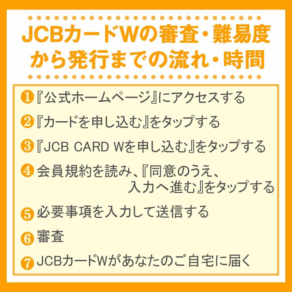 JCBカードWの審査・難易度から発行までの流れ・時間
