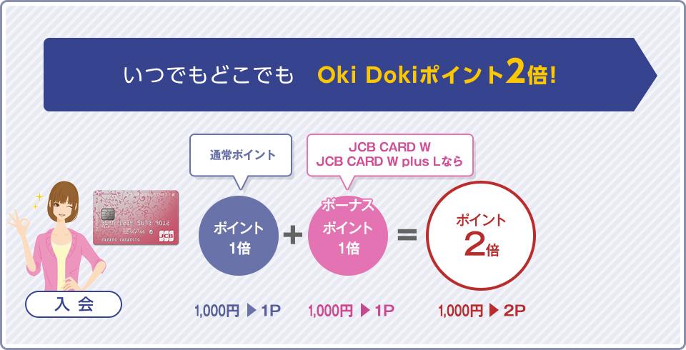 OkiDokiポイントが1,000円で2ポイント貯まる!