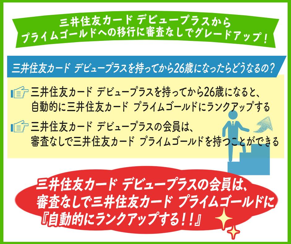 三井住友カード デビュープラスからプライムゴールドへの移行に審査なしでグレードアップ!