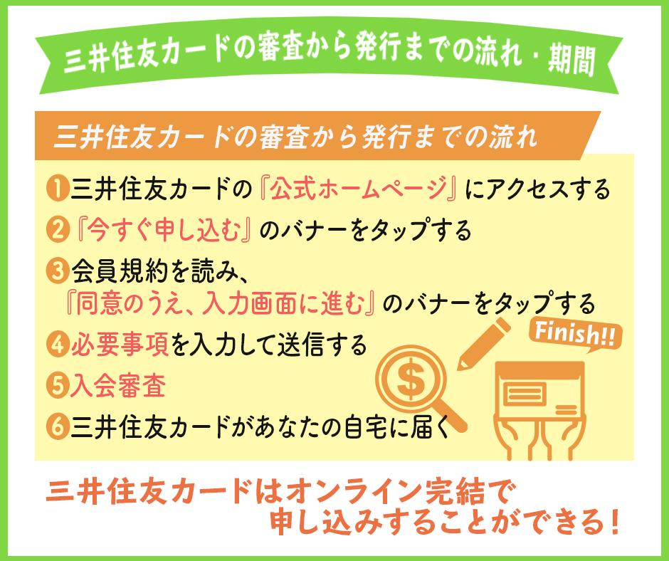 三井住友カードの審査から発行までの流れ・期間