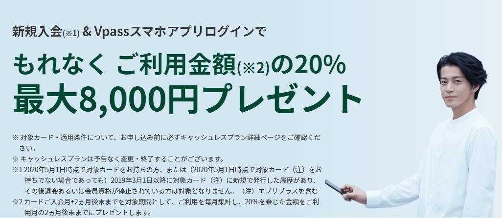 三井住友カードの20%還元入会キャンペーン