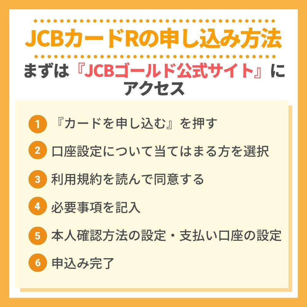 JCBカードRの申し込み方法