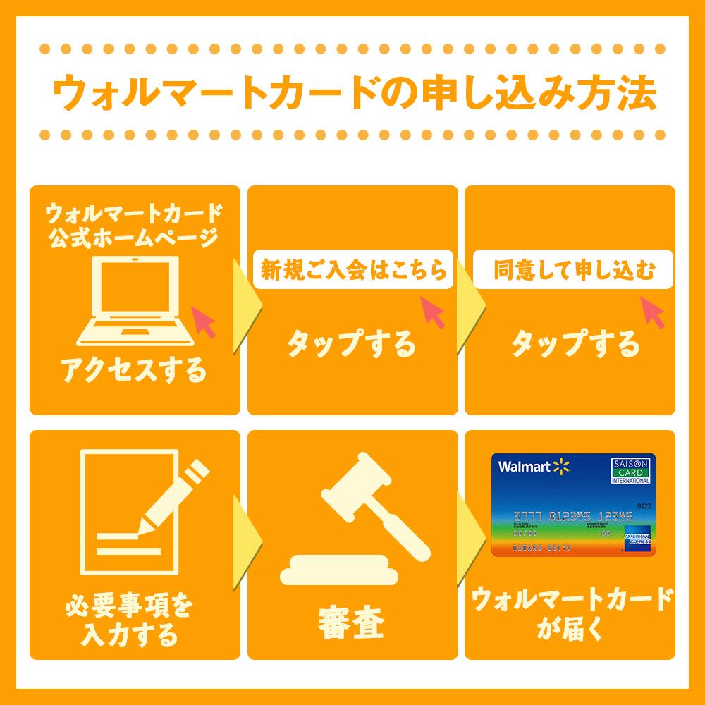 ウォルマートカードの申し込み方法