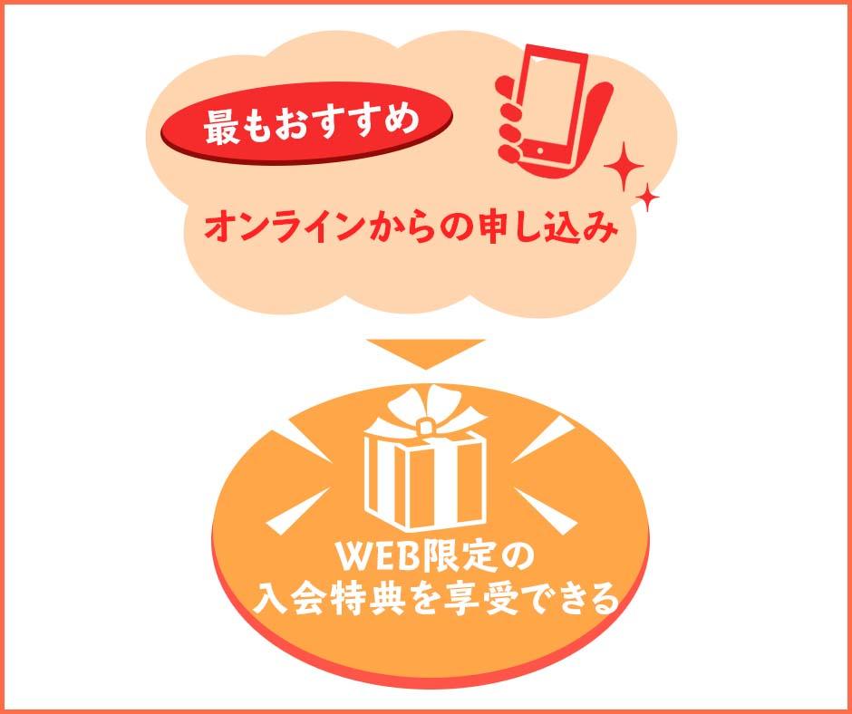 オンラインでイオンカードの申し込み手続きをすると、WEB限定の入会特典を享受できる