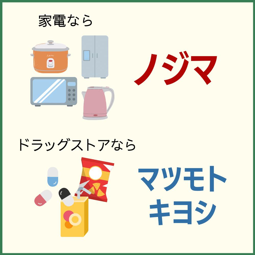 ノジマ・マツキヨなら還元率約5%