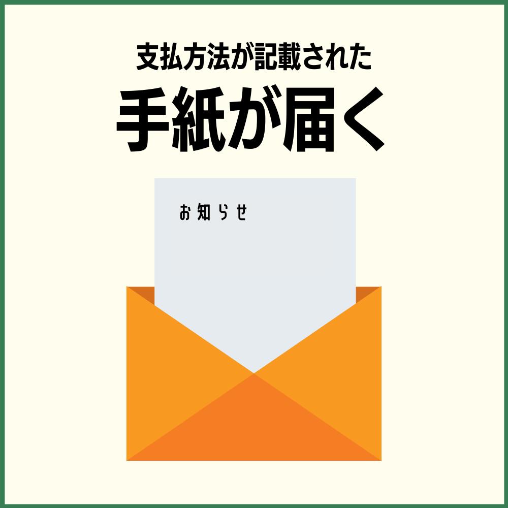 他の金融機関では手紙が届く