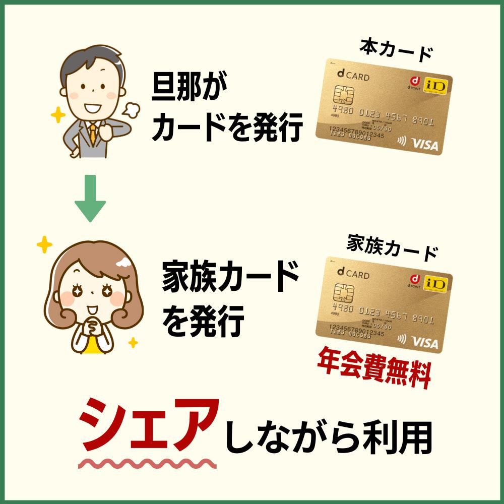 審査に落ちてもdカード GOLDを旦那が発行し家族カードで入会するという方法も