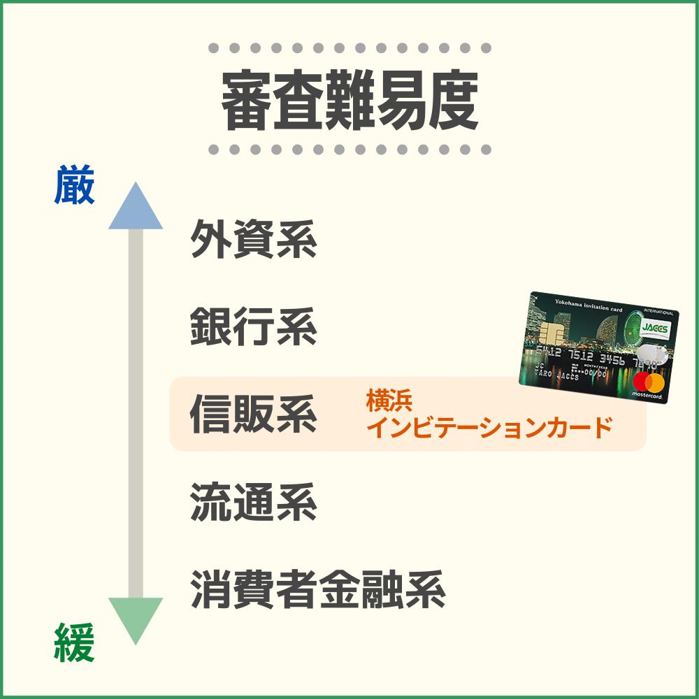 横浜インビテーションカードの審査・難易度から発行までの時間