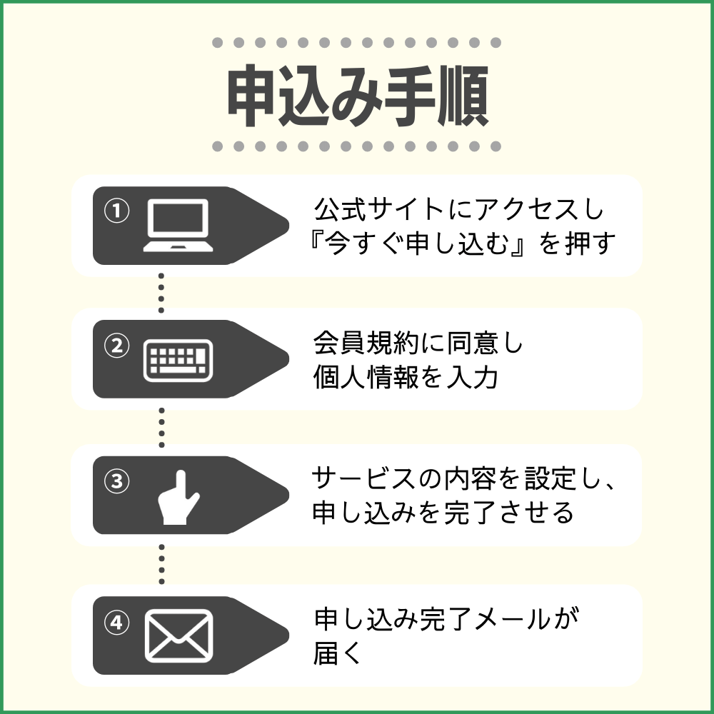 横浜インビテーションカードの申し込み方法