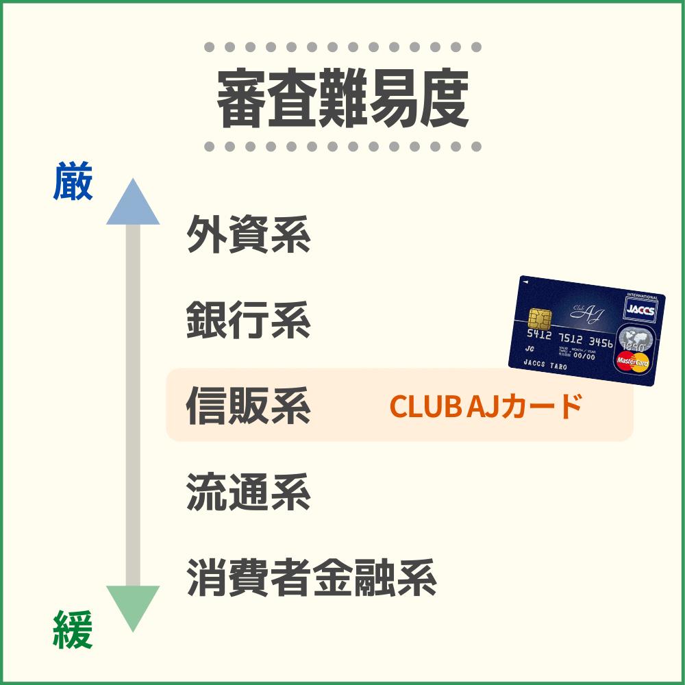 CLUB AJカードの審査・難易度から発行までの時間