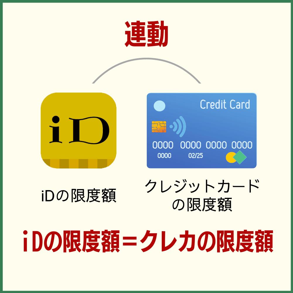 iDの限度額はクレジットカードの限度額に等しい