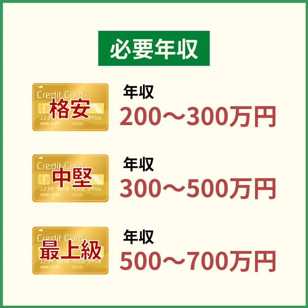 ゴールドカードの審査に通過するための必要年収
