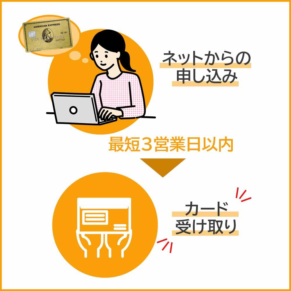 ネット申し込みなら最短3営業日以内にカード受け取りが可能