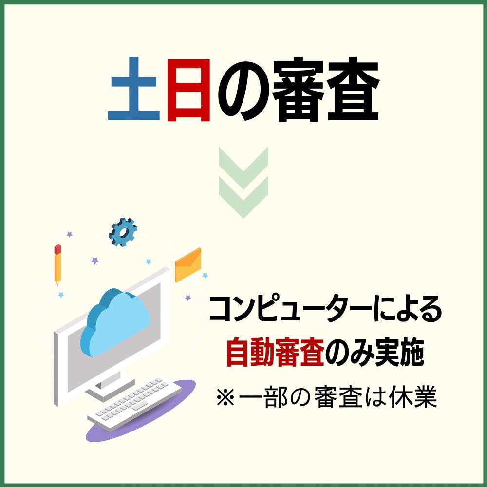 三井住友カード プラチナプリファードの審査は土日も対象