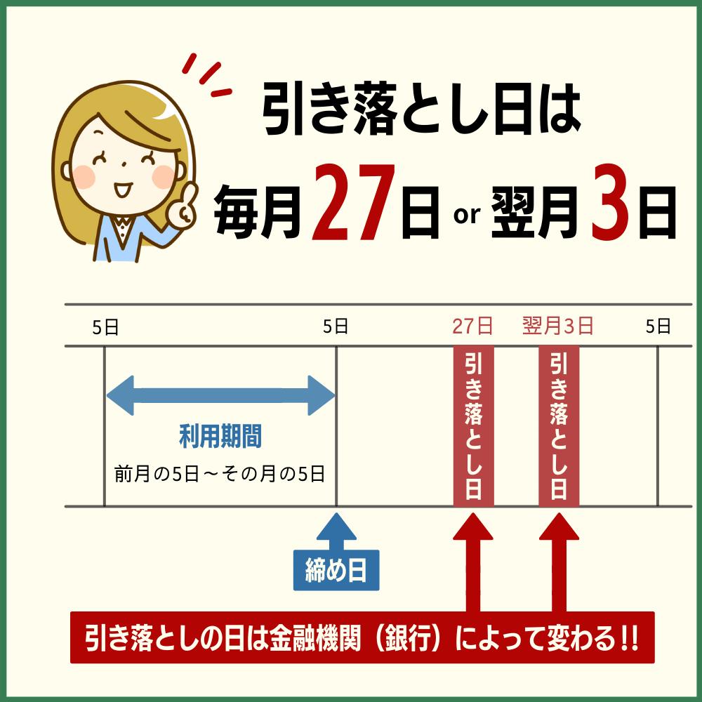引き落とし日は毎月27日もしくは翌月3日