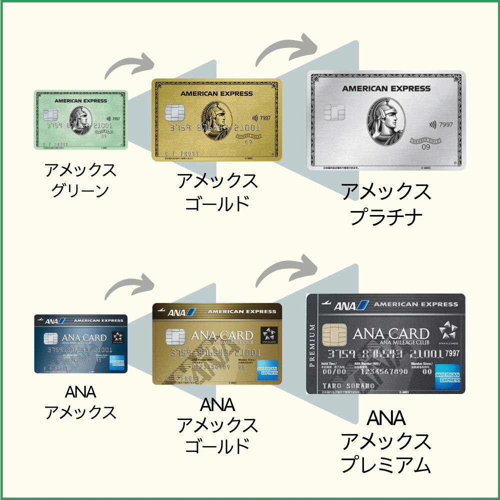 最終的にどちらの上位カードを求めるかで、選ぶべきカードは変わる