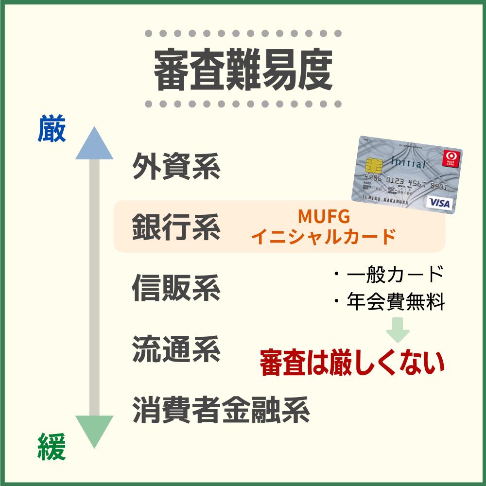 MUFGイニシャルカードの審査・難易度から発行までの時間