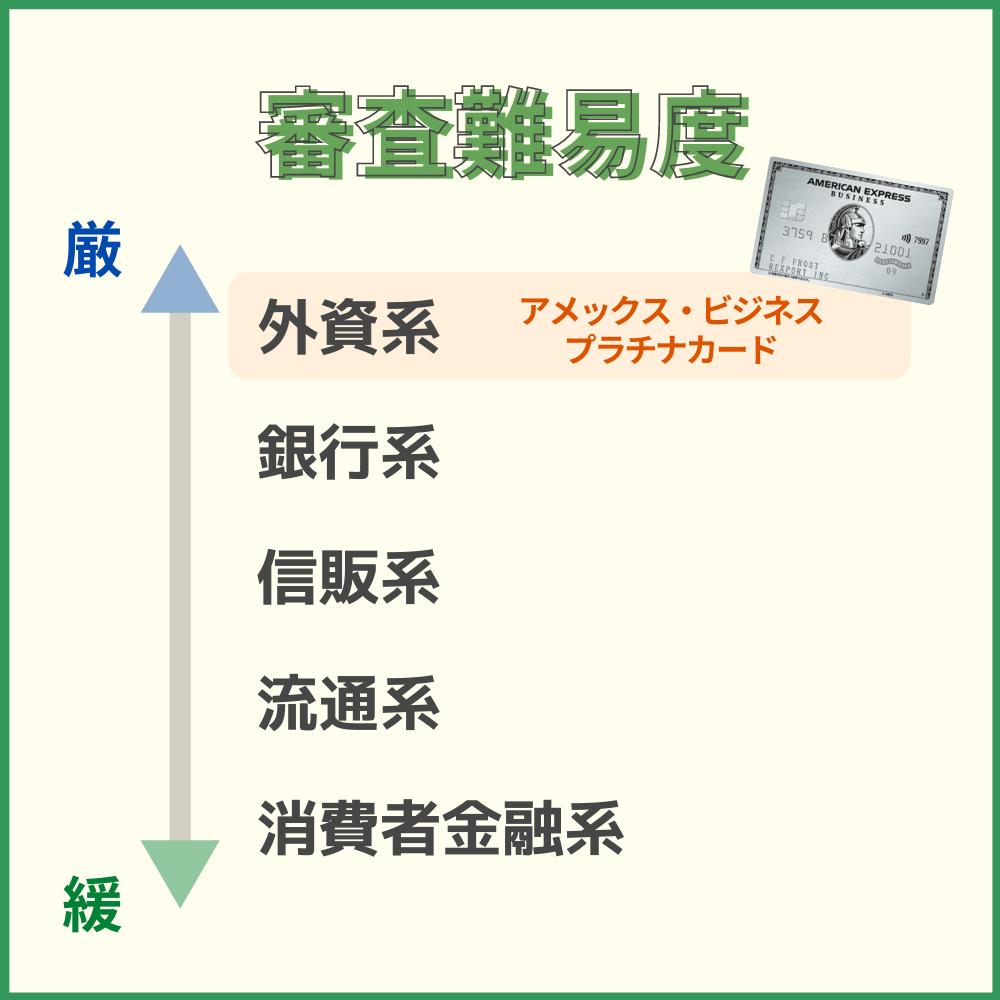 アメックス・ビジネス・プラチナカードの審査・難易度