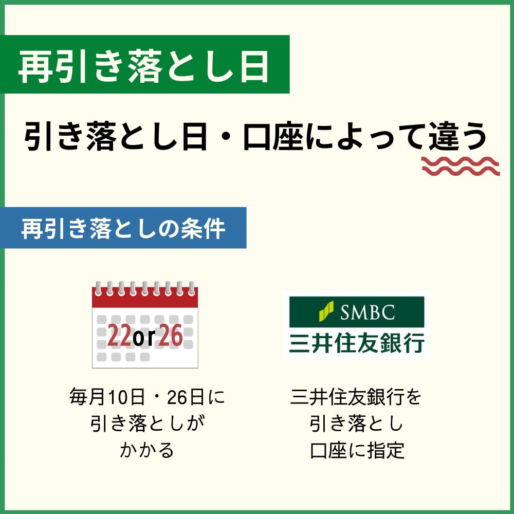 三井住友カードを滞納した場合の対処法
