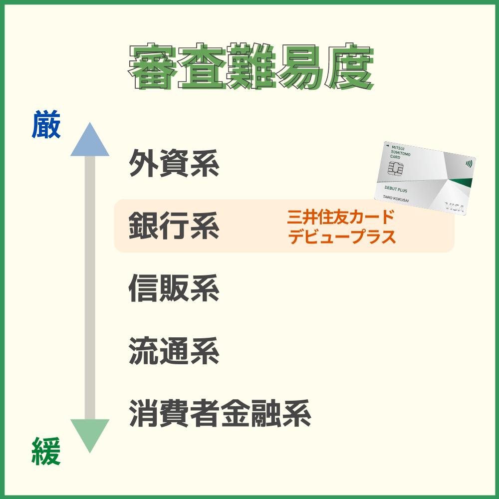三井住友カード デビュープラスの審査基準・審査難易度