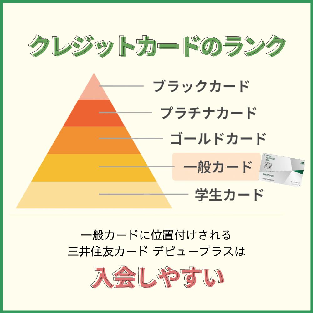 三井住友カード デビュープラスは一般カード