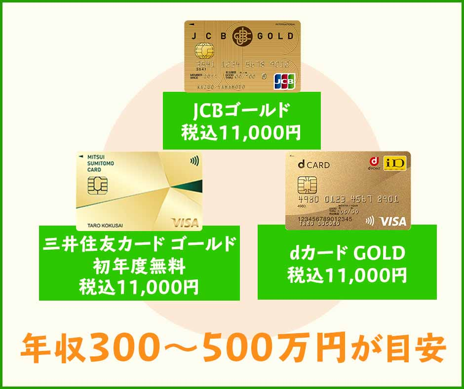 中堅クラスのゴールドカードなら年収300500万円が目安