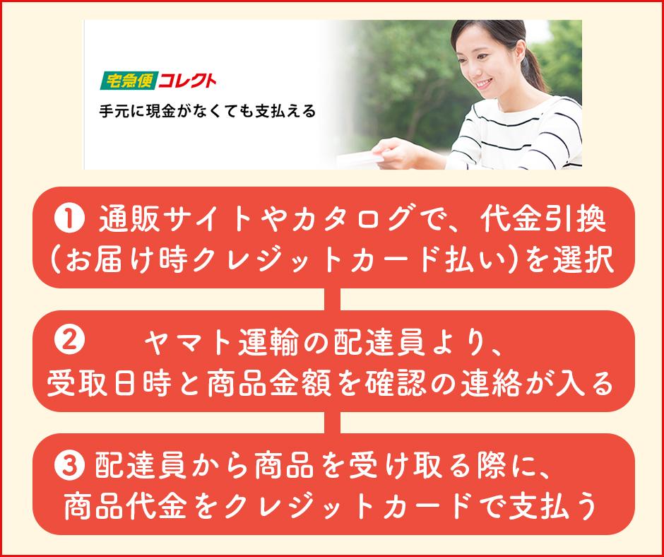 代引きでクレジットカード払いを利用する方法〜クロネコヤマト編〜