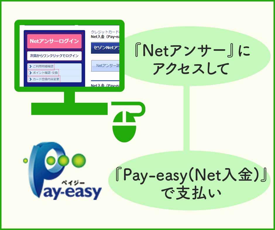 『Netアンサー』にアクセスして『Pay-easy(Net入金)』で支払う