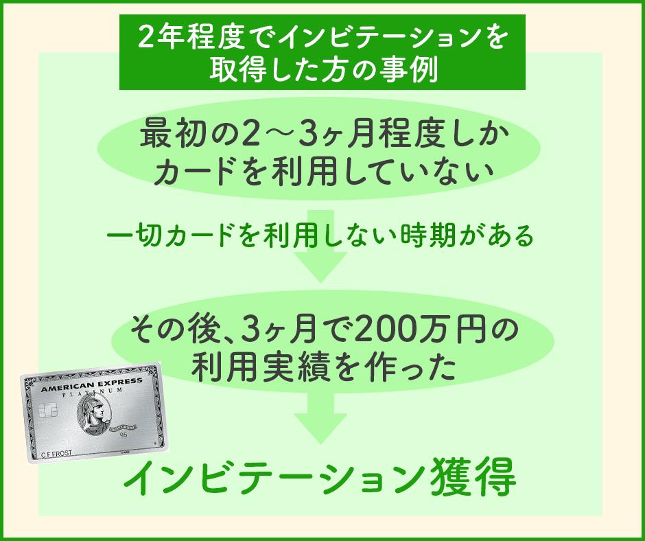 アメックスゴールドカードを取得してから2年程度でインビテーションを取得した事例