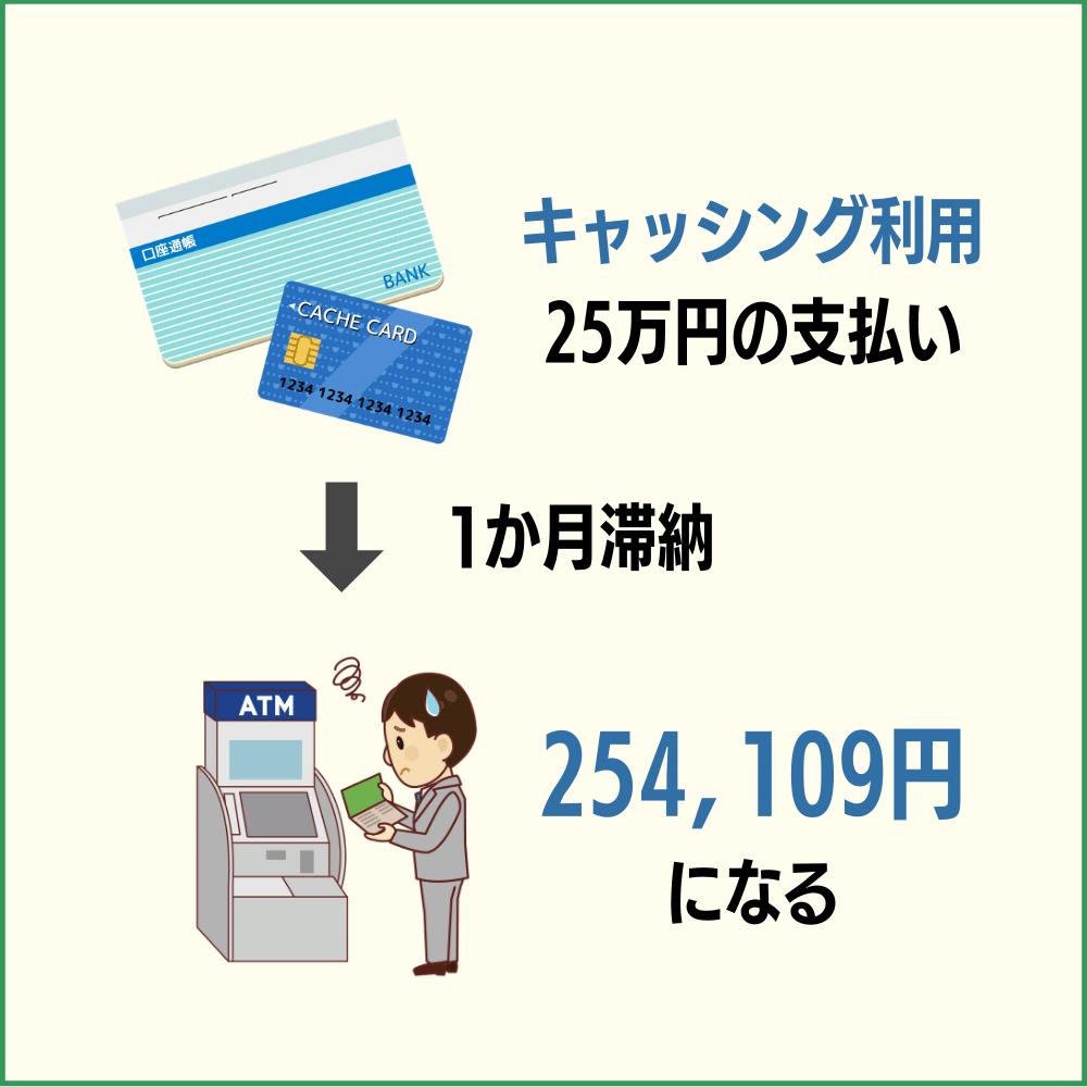 イオンカードのキャッシング利用 25万円を1か月滞納した場合
