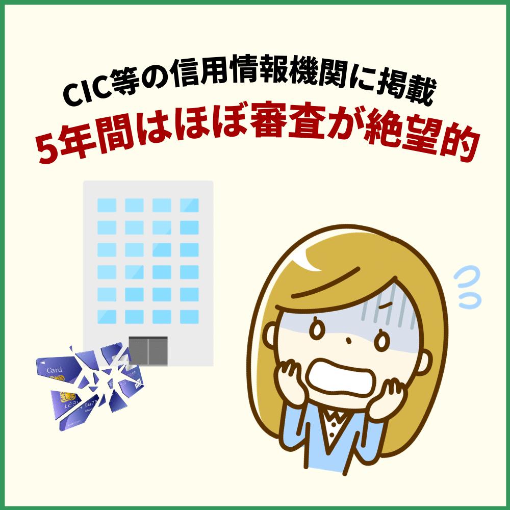 クレジットカードが強制解約された場合、CIC等の信用情報機関に最低5年間は掲載される
