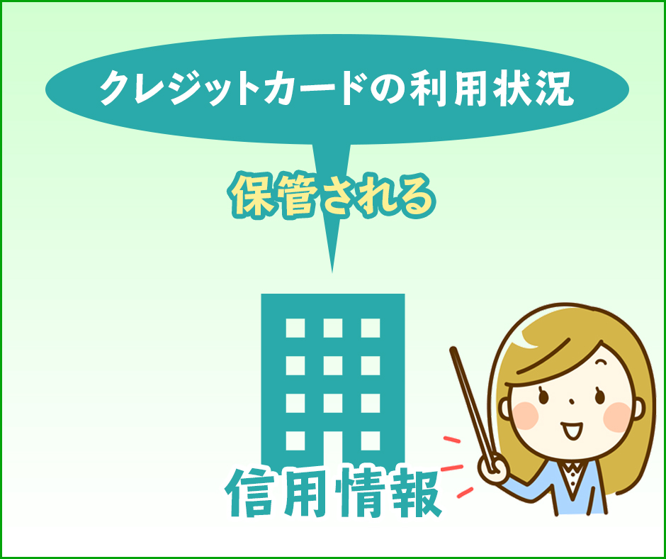 クレジットカードの利用状況は信用情報として保管される