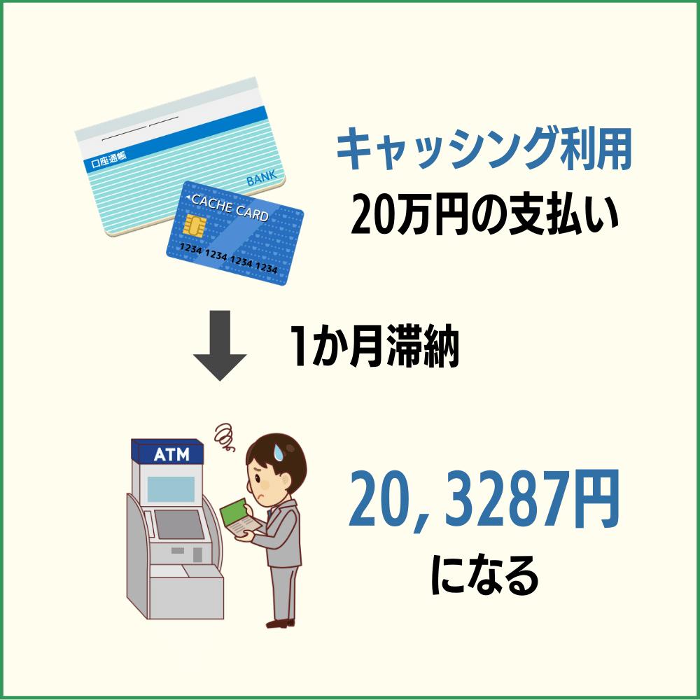 ライフカードのキャッシング利用 20万円を1か月滞納した場合