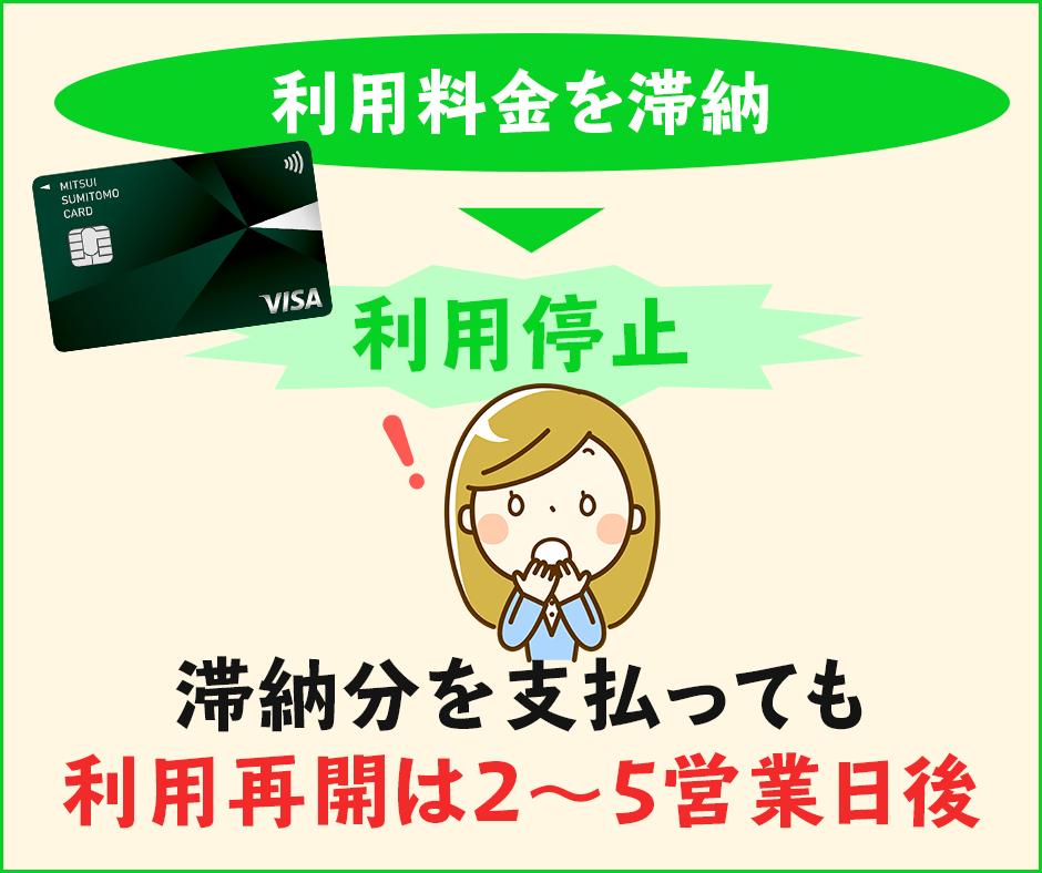 三井住友カードが利用停止になってしまう