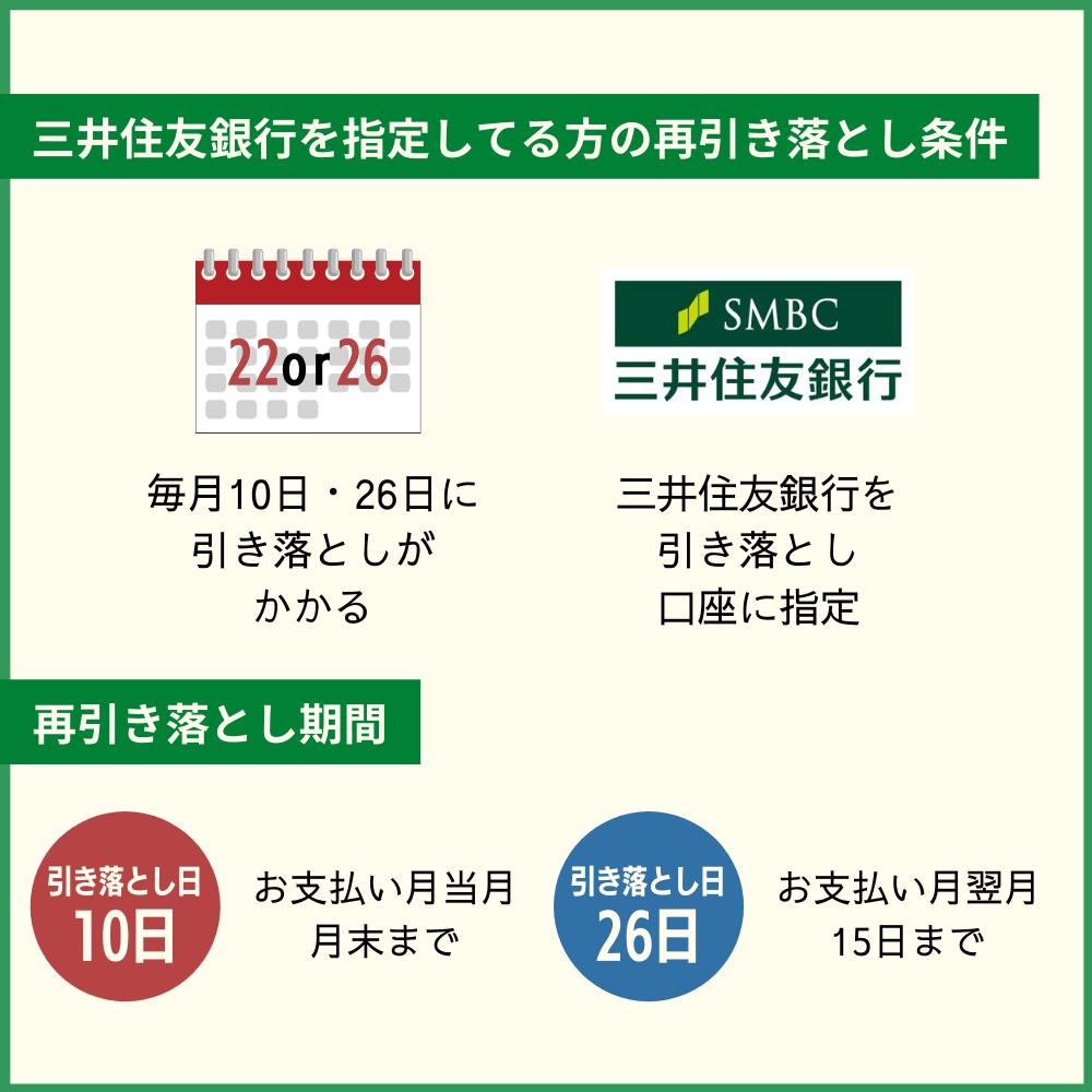 三井住友カードの引き落としが間に合わなかった時の対処法