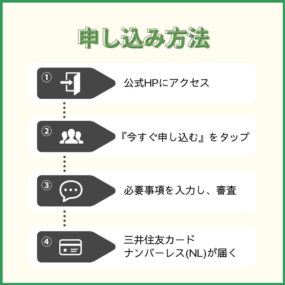 三井住友カード ナンバーレス(NL)の申し込み方法・手順