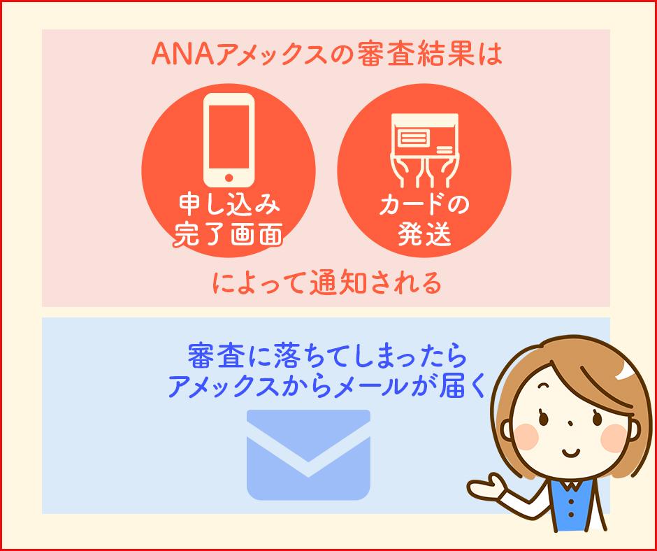 ANAアメックスの審査結果は申し込み完了画面やカードの発送によって通知される