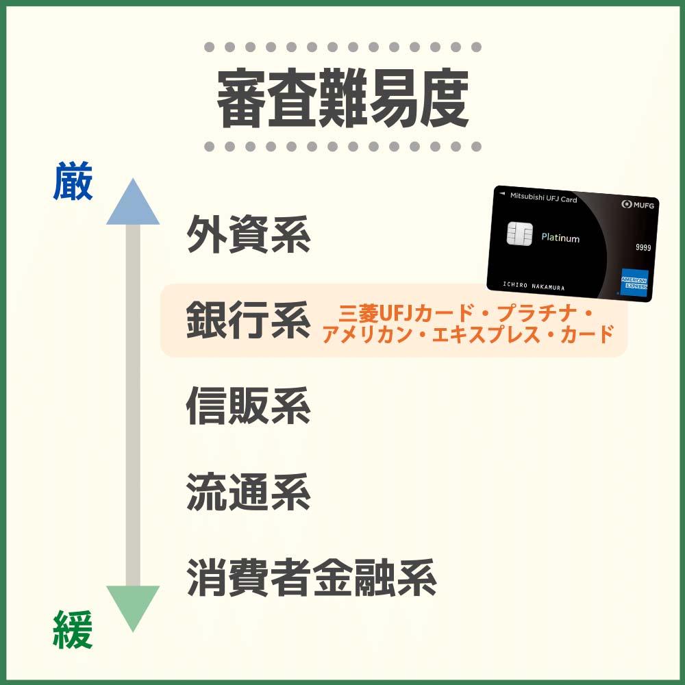 三菱UFJカード・プラチナ・アメックスは三菱UFJニコスのカードの中でも審査難易度が高め