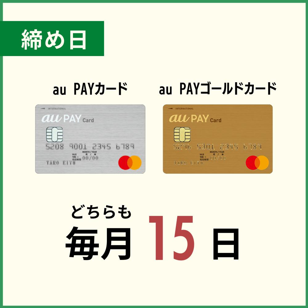 au PAYカードカードの締め日