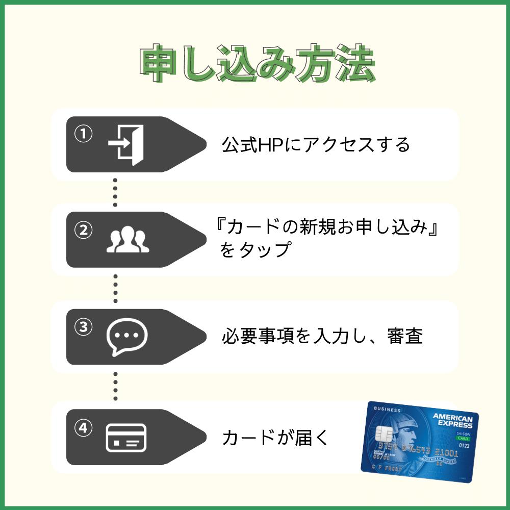 セゾンコバルトビジネスアメックスの申し込み方法・手順