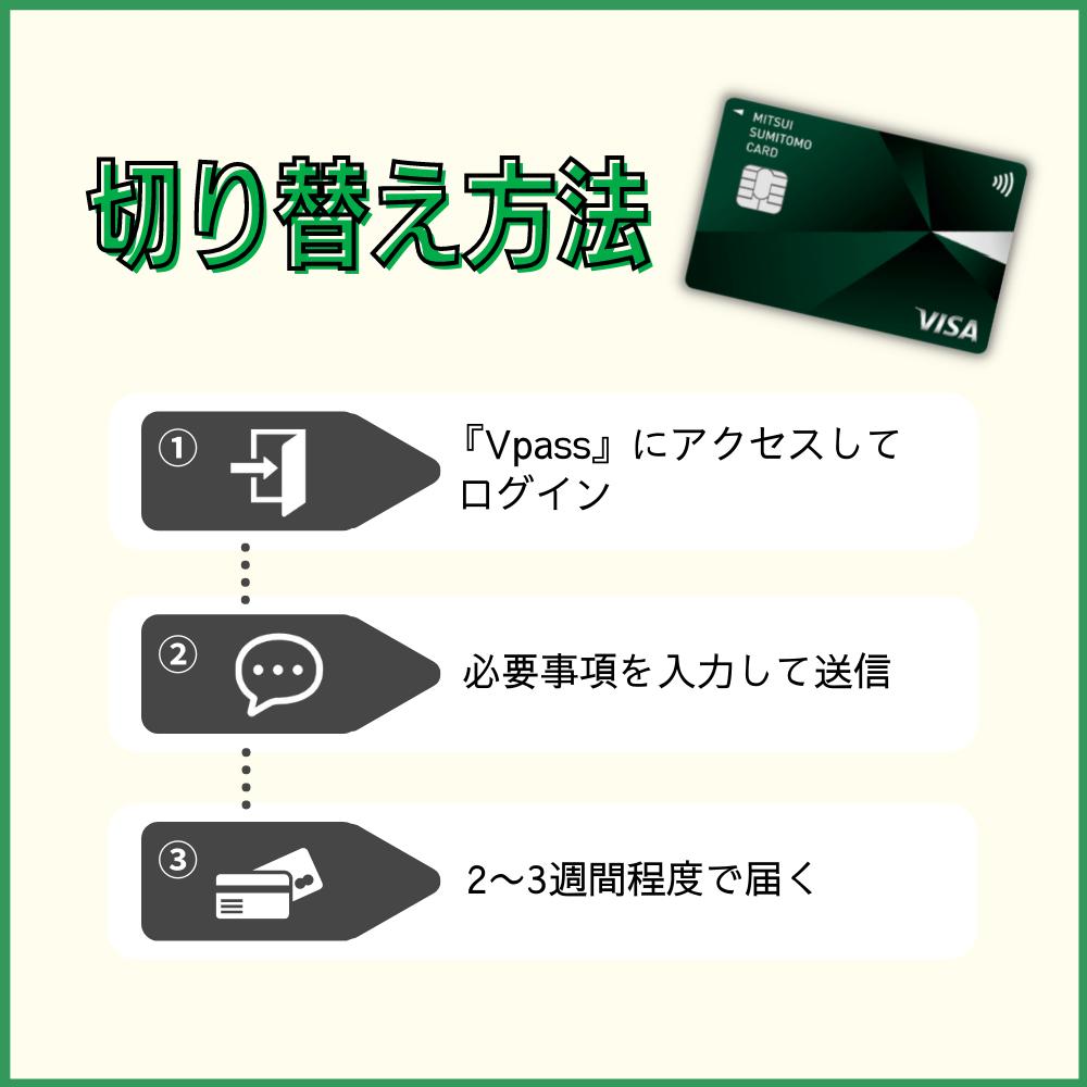 通常の三井住友カードから三井住友カード ナンバーレス(NL)へ切り替えは可能!2枚同時に持つこともできる!