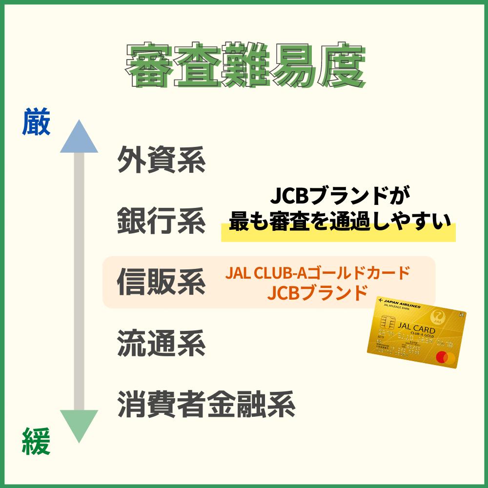 JAL CLUB-Aゴールドカードの審査・難易度