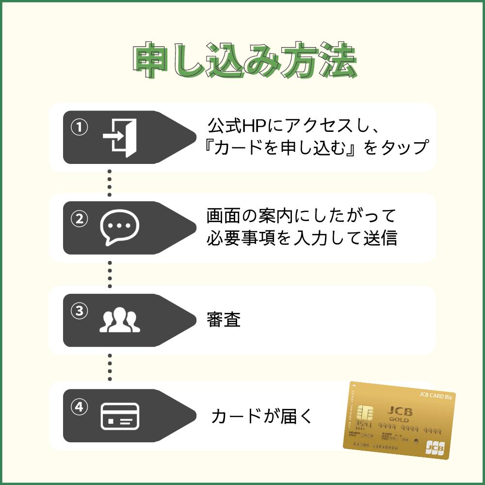 JCBカードBiz ゴールドの申し込み方法